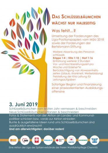 Schlüsselbäumchen-Aktion am 3. Juni 2019